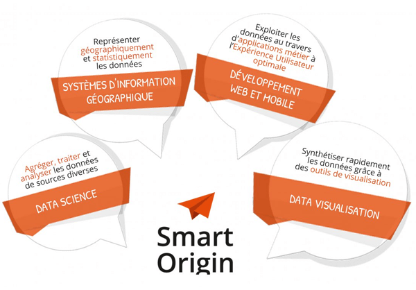 Smart-Origin-expertises-data-science-data-visualisation-developpement-web-mobile-SIG